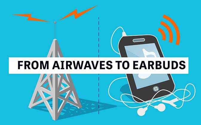 New report: From Airwaves to Earbuds